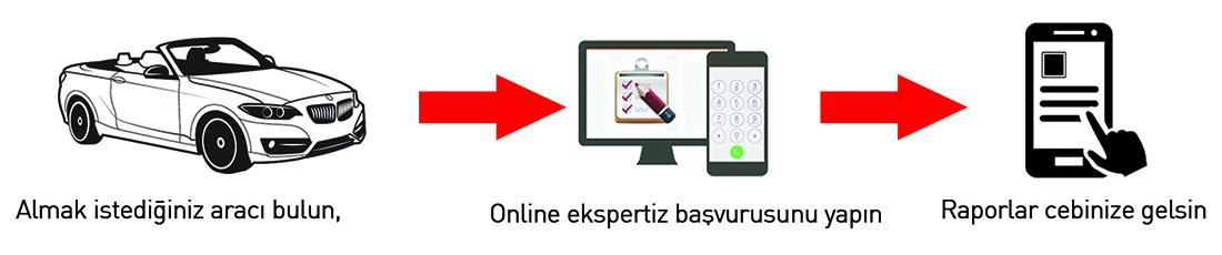 Online Ekspertiz